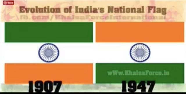 Evolution of India flag